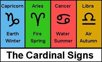 Cardinal Signs - Capricorn