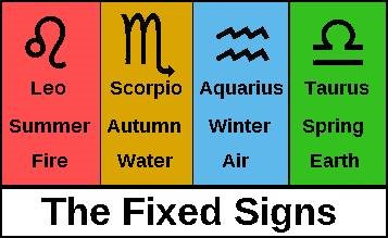 fixed signs