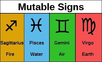 Fire sign mutable Signature Sign